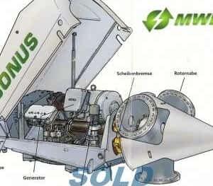 AN BONUS 150kW Fully Refurbished Wind Turbine